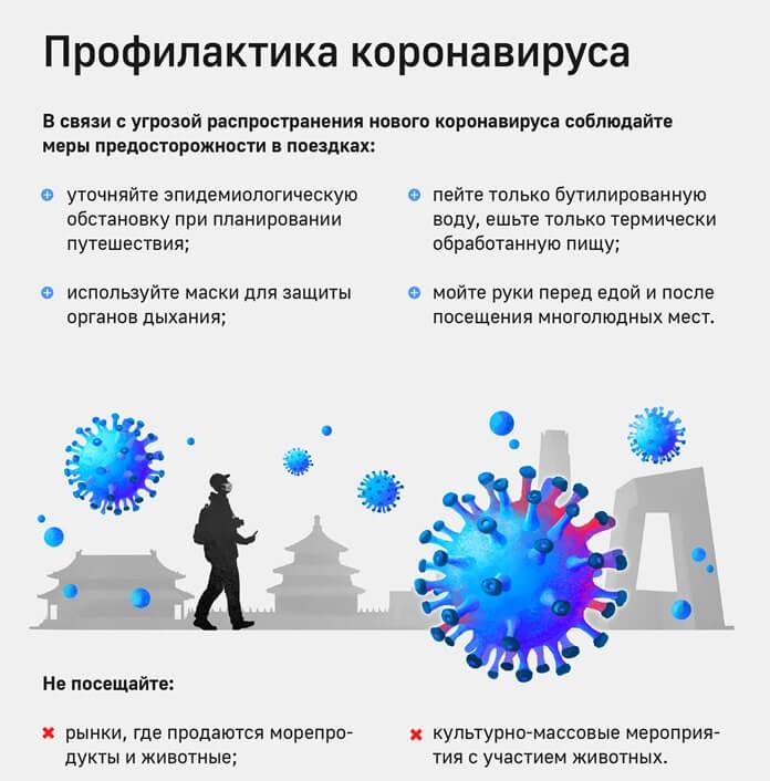 Az Egészségügyi Minisztérium ajánlásai a koronavírus megelőzésére