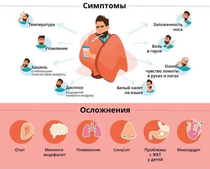 2019-nCoV koronavírus tünetei